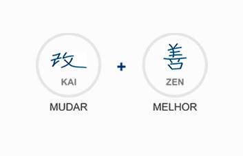 O que é o método Kaizen? Aprenda como aplicar