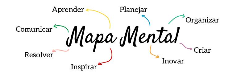 O que é e como fazer um Mapa Mental?